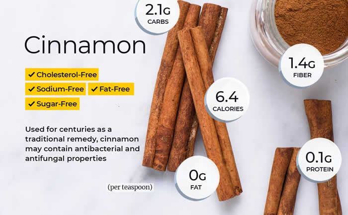 Cinnamon is one of the Best Healing Herbs you should have on your Kitchen.