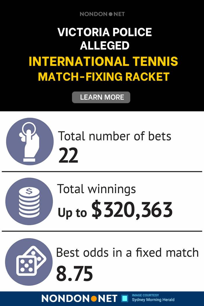 Victoria Police alleged International Tennis Match-Fixing Racket #VictoriaPolice #Victoria #Police #InternationalTennis #International #Tennis #MatchFixing